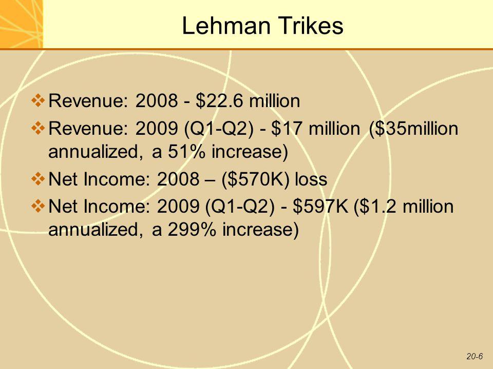 20-6 Lehman Trikes  Revenue: 2008 - $22.6 million  Revenue: 2009 (Q1-Q2) - $17 million ($35million annualized, a 51% increase)  Net Income: 2008 –