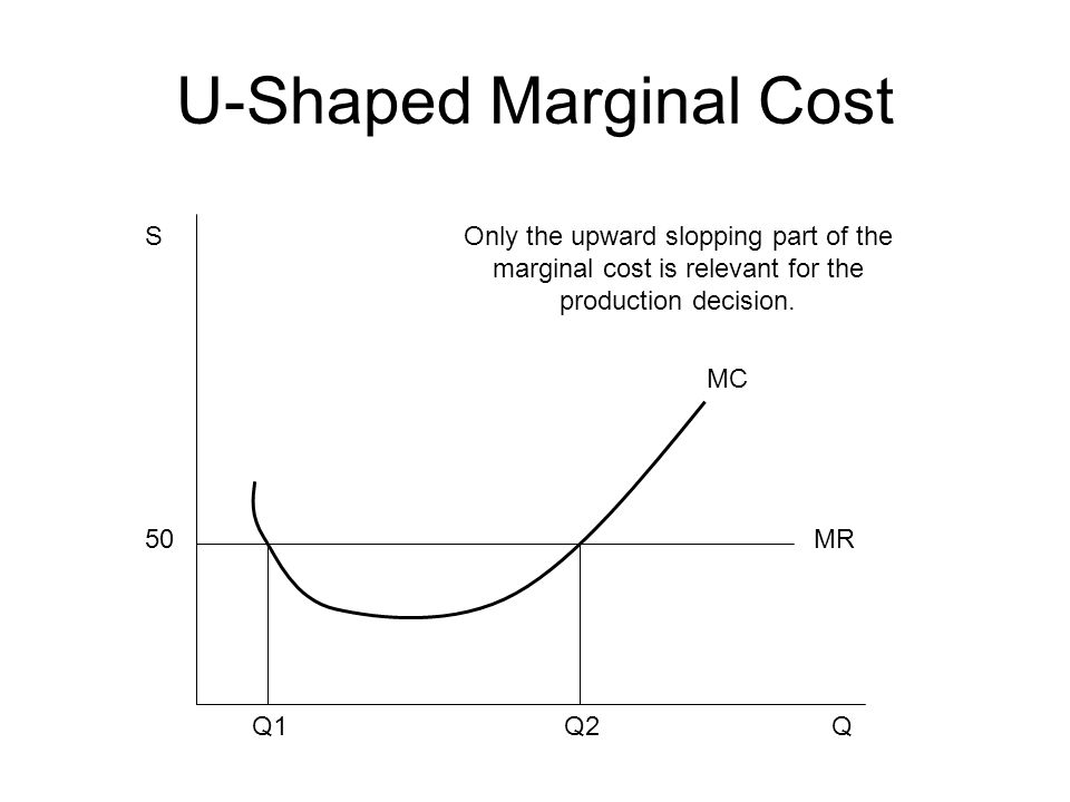 U-Shaped Marginal Cost QQ1Q2 50 S MC MR Only the upward slopping part of the marginal cost is relevant for the production decision.