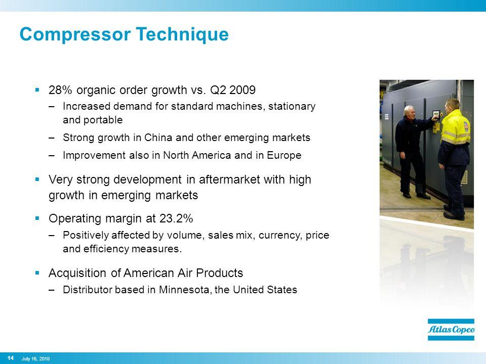 Compressor Technique  28% organic order growth vs.