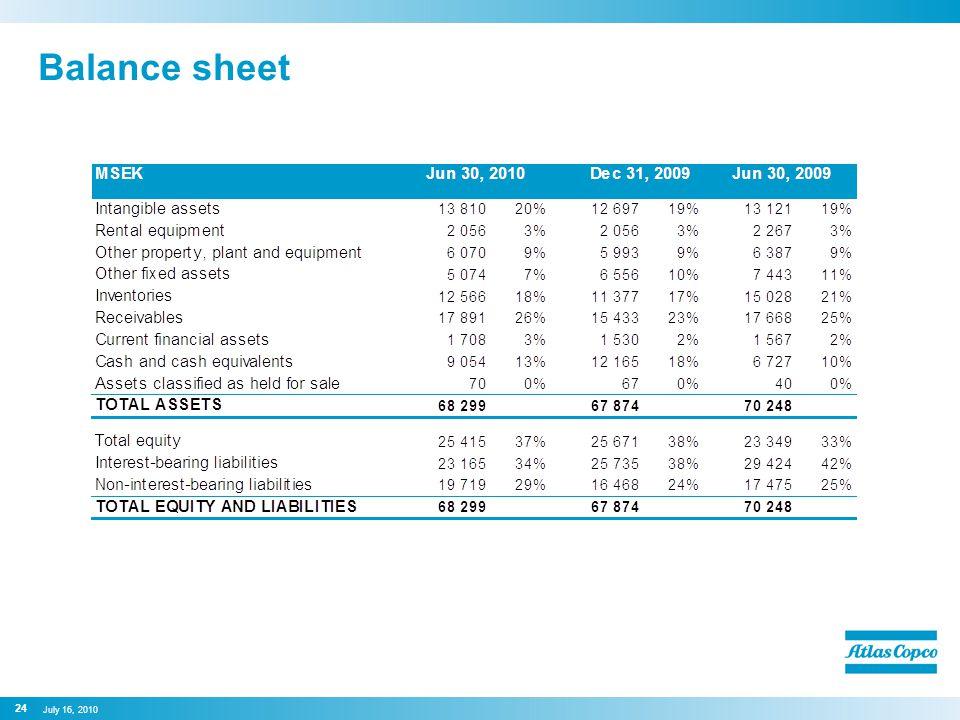 Balance sheet 24 July 16, 2010