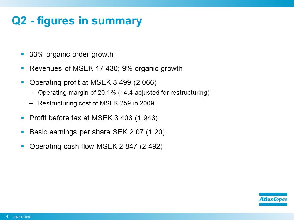 Q2 - figures in summary  33% organic order growth  Revenues of MSEK ; 9% organic growth  Operating profit at MSEK (2 066) –Operating margin of 20.1% (14.4 adjusted for restructuring) –Restructuring cost of MSEK 259 in 2009  Profit before tax at MSEK (1 943)  Basic earnings per share SEK 2.07 (1.20)  Operating cash flow MSEK (2 492) 4 July 16, 2010