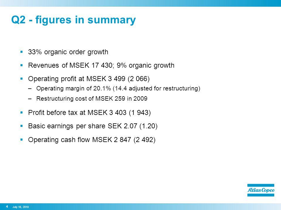 Contents  Q2 business highlights  Market development  Business areas  Financials  Outlook 5 July 16, 2010