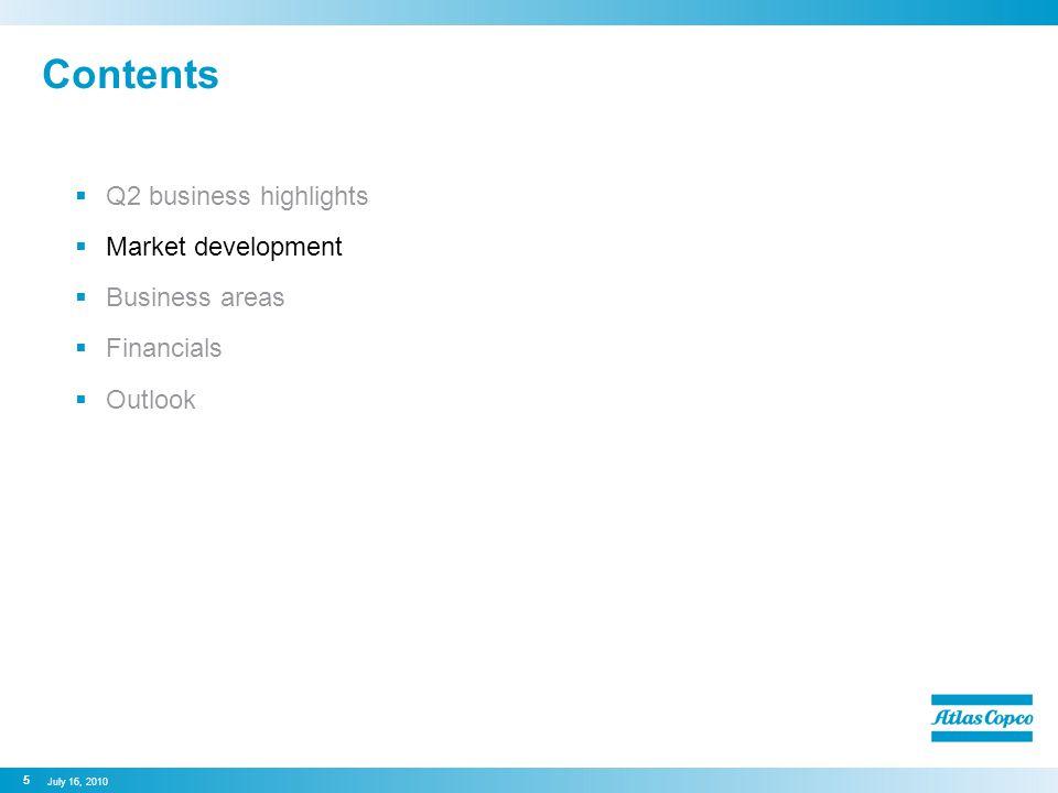 Atlas Copco AB's loan maturity profile 26 July 16, 2010