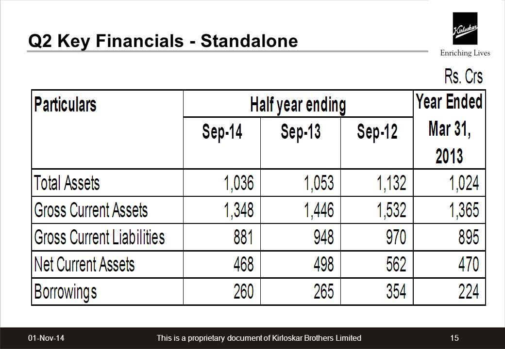 This is a proprietary document of Kirloskar Brothers Limited1501-Nov-14 Q2 Key Financials - Standalone