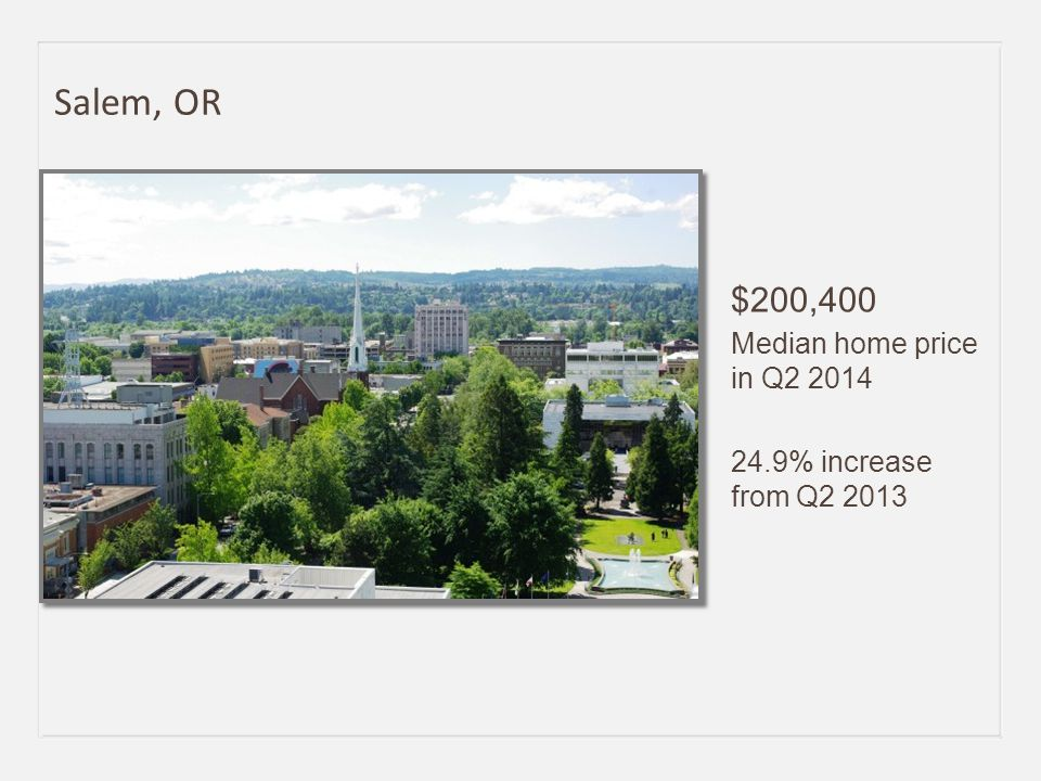$213,100 Median home price in Q2 2014 18.1% increase from Q2 2013 Eugene-Springfield, OR