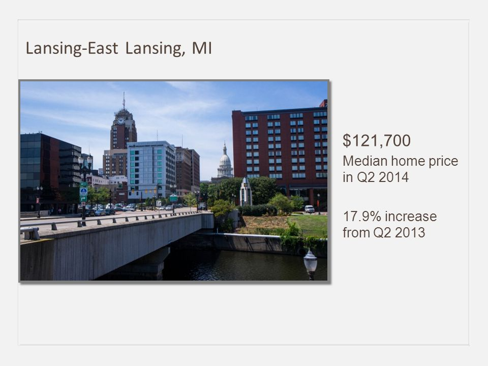 $121,700 Median home price in Q2 2014 17.9% increase from Q2 2013 Lansing-East Lansing, MI