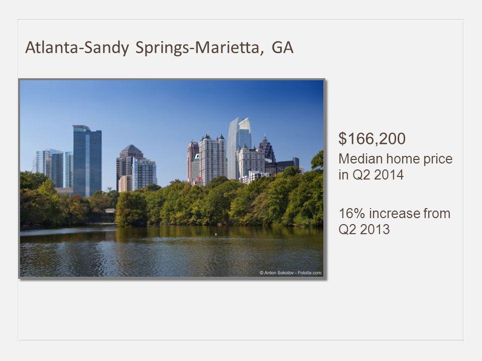 $274,600 Median home price in Q2 2014 14.6% increase from Q2 2013 Riverside-San Bernardino-Ontario, CA