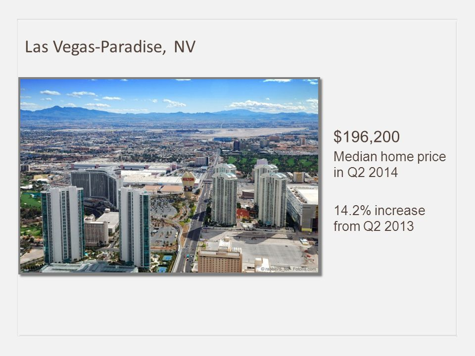 $196,200 Median home price in Q2 2014 14.2% increase from Q2 2013 Las Vegas-Paradise, NV