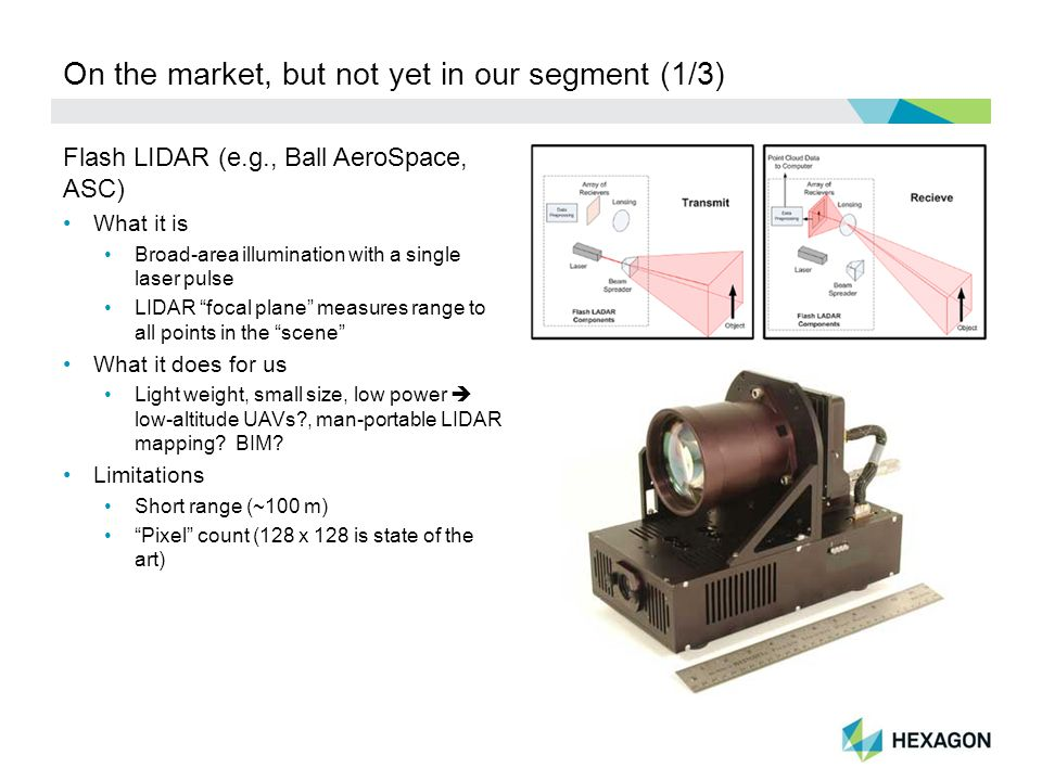 On the market, but not yet in our segment (2/3) Photon-counting LIDAR (e.g., Lincoln Labs, Sigma Space, Voxtel, etc) What it is Highly-sensitive detector, running in near constant avalanche mode Interesting note: Voxtel manufactures arrays up to 256 x 256 What it does for us Low laser power (safety, DC power consumption) Limitations Essentially for night time use only (can't tell difference between solar photons and laser photons)