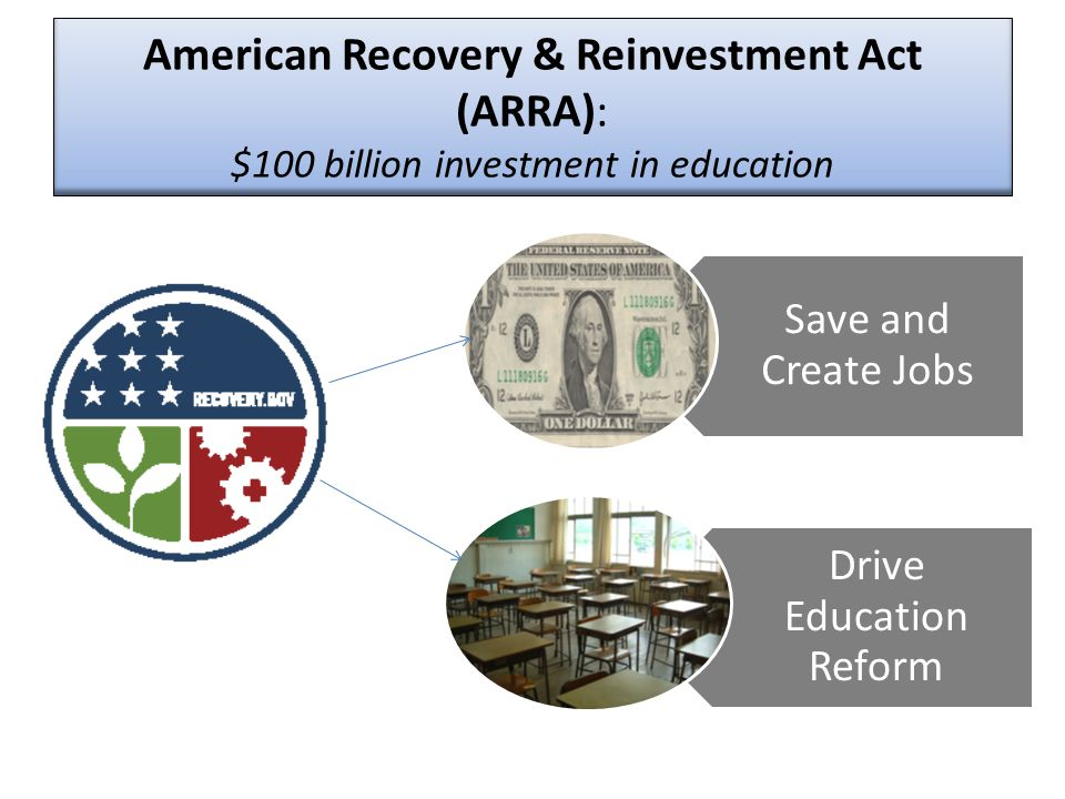 Save and Create Jobs Drive Education Reform American Recovery & Reinvestment Act (ARRA): $100 billion investment in education