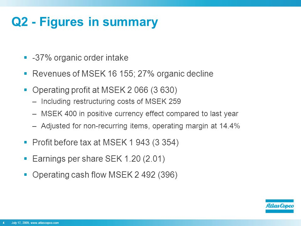 July 17, 2009, www.atlascopco.com4 Q2 - Figures in summary  -37% organic order intake  Revenues of MSEK 16 155; 27% organic decline  Operating prof