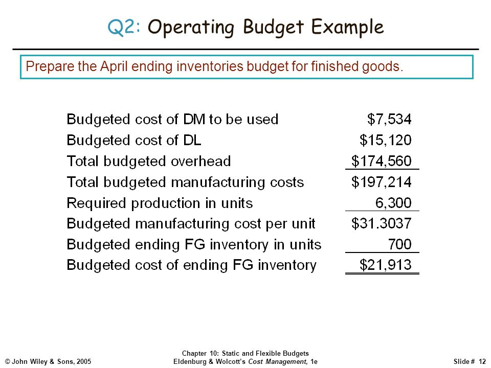 © John Wiley & Sons, 2005 Chapter 10: Static and Flexible Budgets Eldenburg & Wolcott's Cost Management, 1eSlide # 12 Prepare the April ending invento