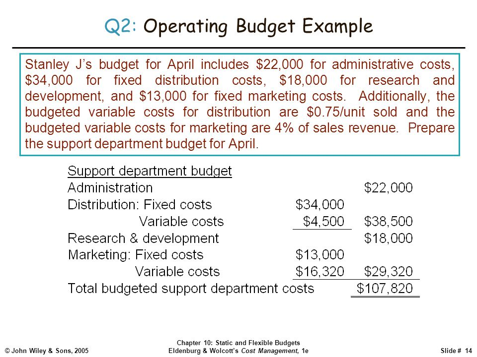 © John Wiley & Sons, 2005 Chapter 10: Static and Flexible Budgets Eldenburg & Wolcott's Cost Management, 1eSlide # 14 Stanley J's budget for April inc