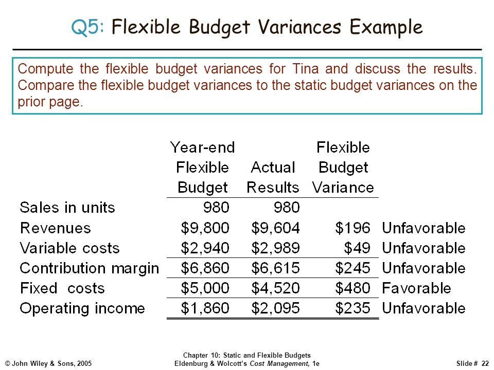 © John Wiley & Sons, 2005 Chapter 10: Static and Flexible Budgets Eldenburg & Wolcott's Cost Management, 1eSlide # 22 Q5: Flexible Budget Variances Ex