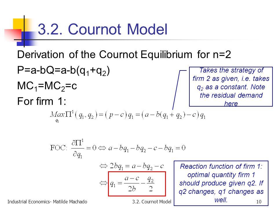 Industrial Economics- Matilde Machado3.2. Cournot Model10 3.2. Cournot Model Derivation of the Cournot Equilibrium for n=2 P=a-bQ=a-b(q 1 +q 2 ) MC 1
