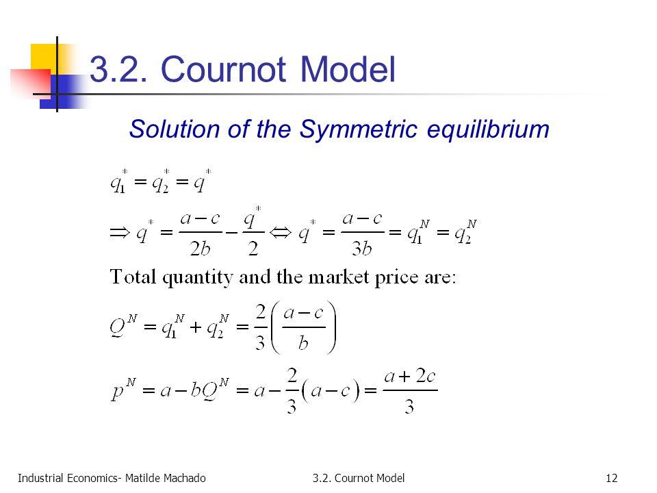 Industrial Economics- Matilde Machado3.2. Cournot Model12 3.2. Cournot Model Solution of the Symmetric equilibrium