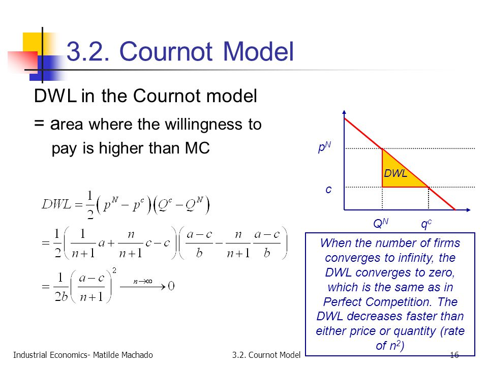 Industrial Economics- Matilde Machado3.2. Cournot Model16 3.2. Cournot Model DWL in the Cournot model = a rea where the willingness to pay is higher t