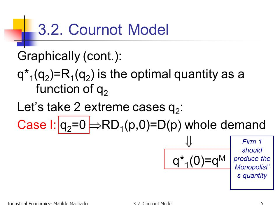 Industrial Economics- Matilde Machado3.2. Cournot Model5 Graphically (cont.): q* 1 (q 2 )=R 1 (q 2 ) is the optimal quantity as a function of q 2 Let'