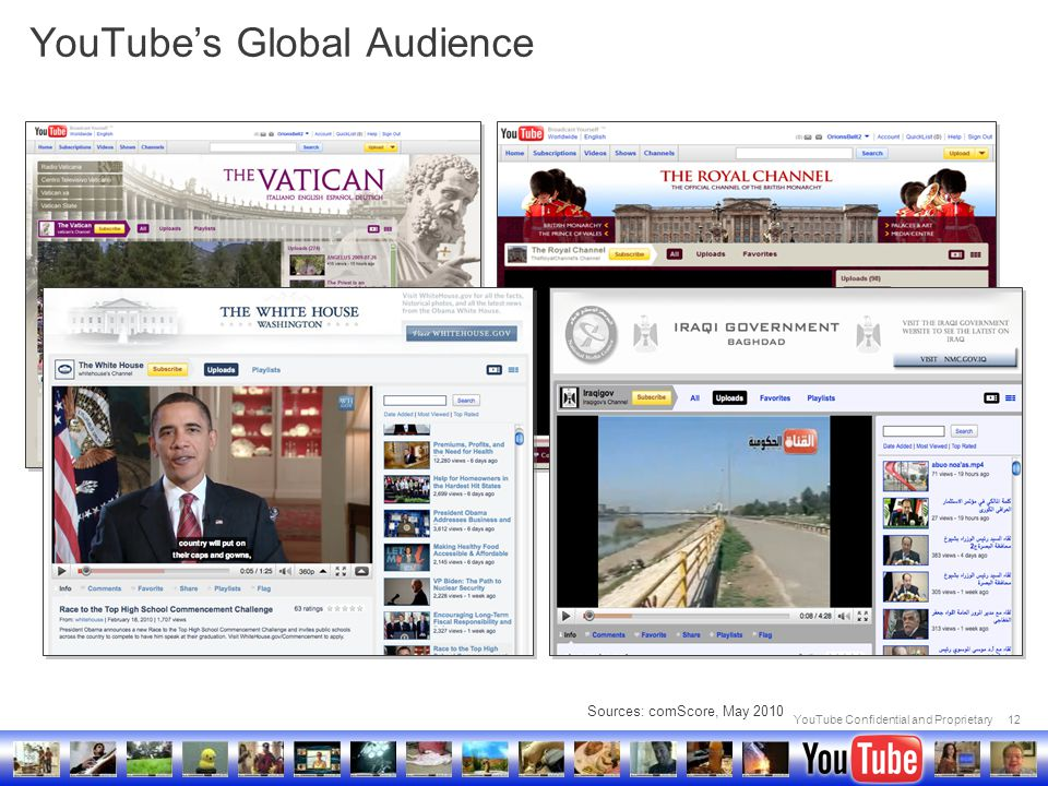 YouTube Confidential and Proprietary YouTube's Global Audience 12 Sources: comScore, May 2010