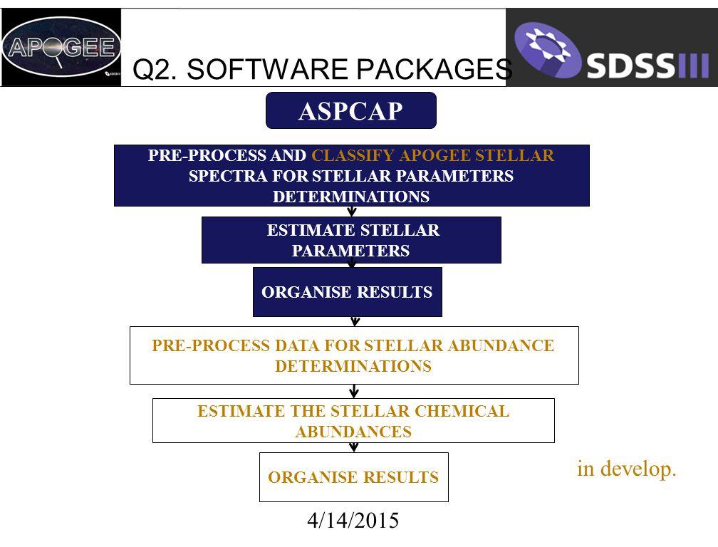 Q2. SOFTWARE PACKAGES 4/14/2015 ASPCAP PRE-PROCESS AND CLASSIFY APOGEE STELLAR SPECTRA FOR STELLAR PARAMETERS DETERMINATIONS ESTIMATE STELLAR PARAMETE