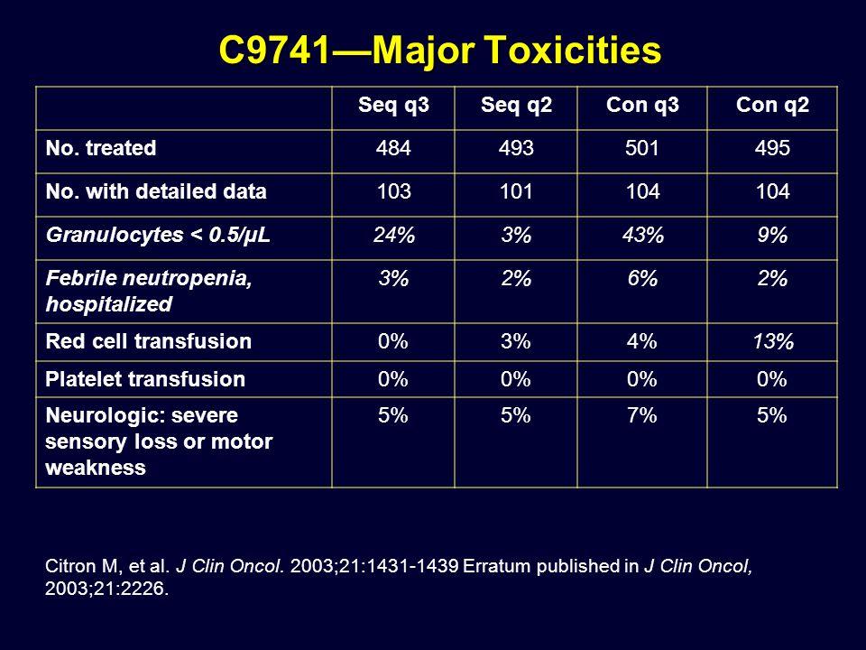 C9741—Major Toxicities Seq q3Seq q2Con q3Con q2 No.