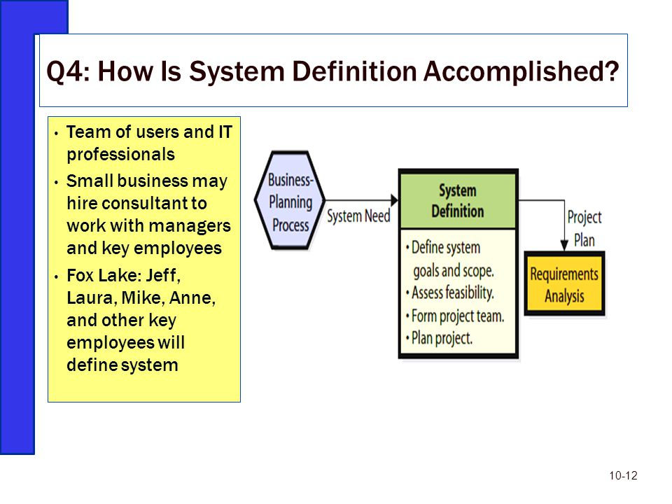Q4: How Is System Definition Accomplished? 10-12 Team of users and IT professionals Small business may hire consultant to work with managers and key e