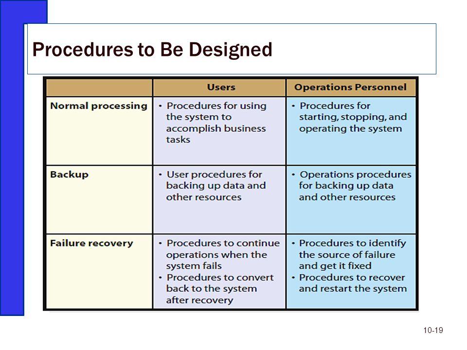 Figure 10-7 Procedures to Be Designed 10-19
