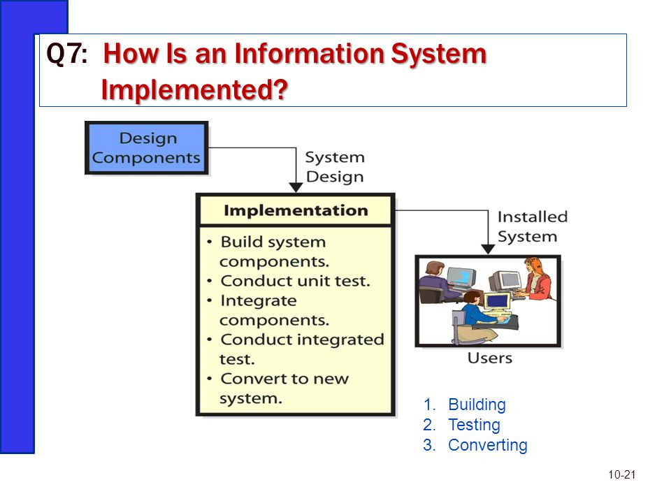 How Is an Information System Implemented? Q7: How Is an Information System Implemented? 10-21 1.Building 2.Testing 3.Converting