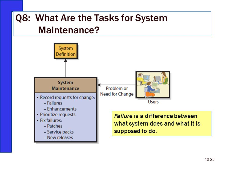 Q8: What Are the Tasks for System Maintenance? 10-25 Failure is a difference between what system does and what it is supposed to do.