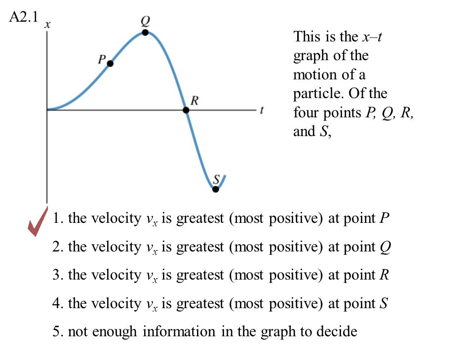 This is the x–t graph of the motion of a particle. Of the four points P, Q, R, and S, 1. the velocity v x is greatest (most positive) at point P 2. th