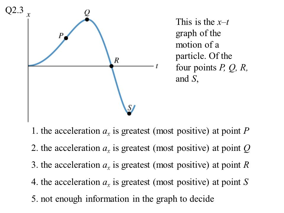 This is the x–t graph of the motion of a particle. Of the four points P, Q, R, and S, 1. the acceleration a x is greatest (most positive) at point P 2