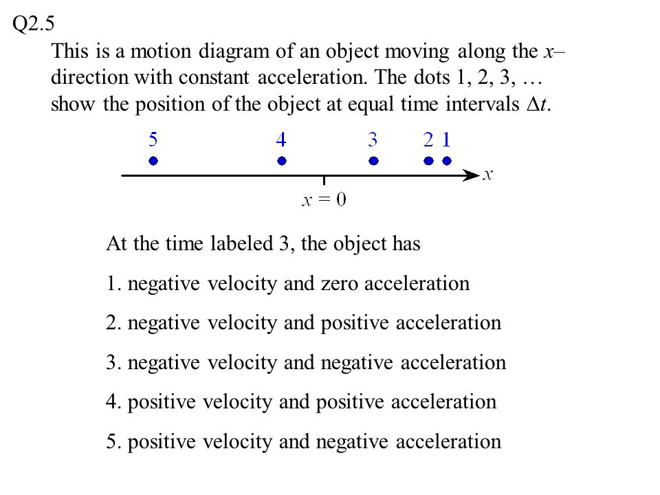 This is a motion diagram of an object moving along the x– direction with constant acceleration. The dots 1, 2, 3, … show the position of the object at