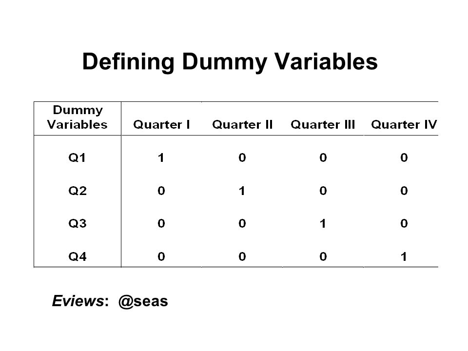 Defining Dummy Variables Eviews: @seas