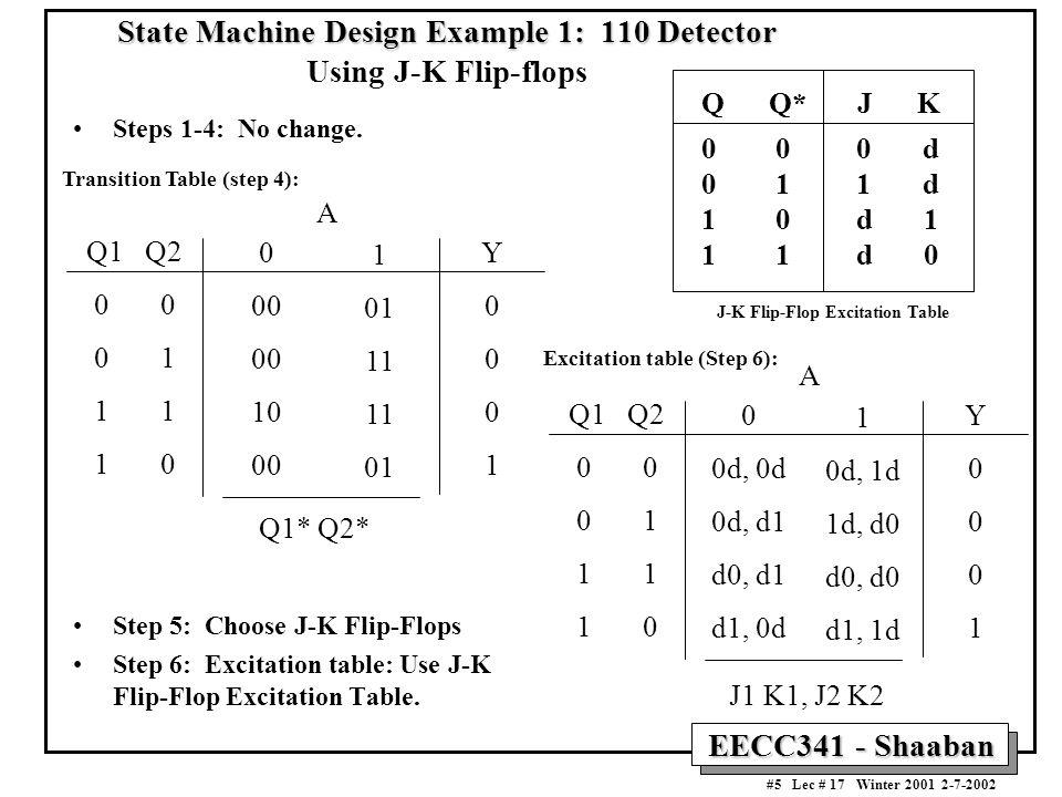 EECC341 - Shaaban #5 Lec # 17 Winter 2001 2-7-2002 Steps 1-4: No change. Step 5: Choose J-K Flip-Flops Step 6: Excitation table: Use J-K Flip-Flop Exc