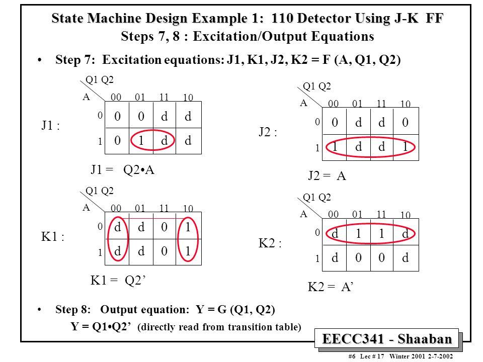 EECC341 - Shaaban #6 Lec # 17 Winter 2001 2-7-2002 State Machine Design Example 1: 110 Detector Using J-K FF State Machine Design Example 1: 110 Detec