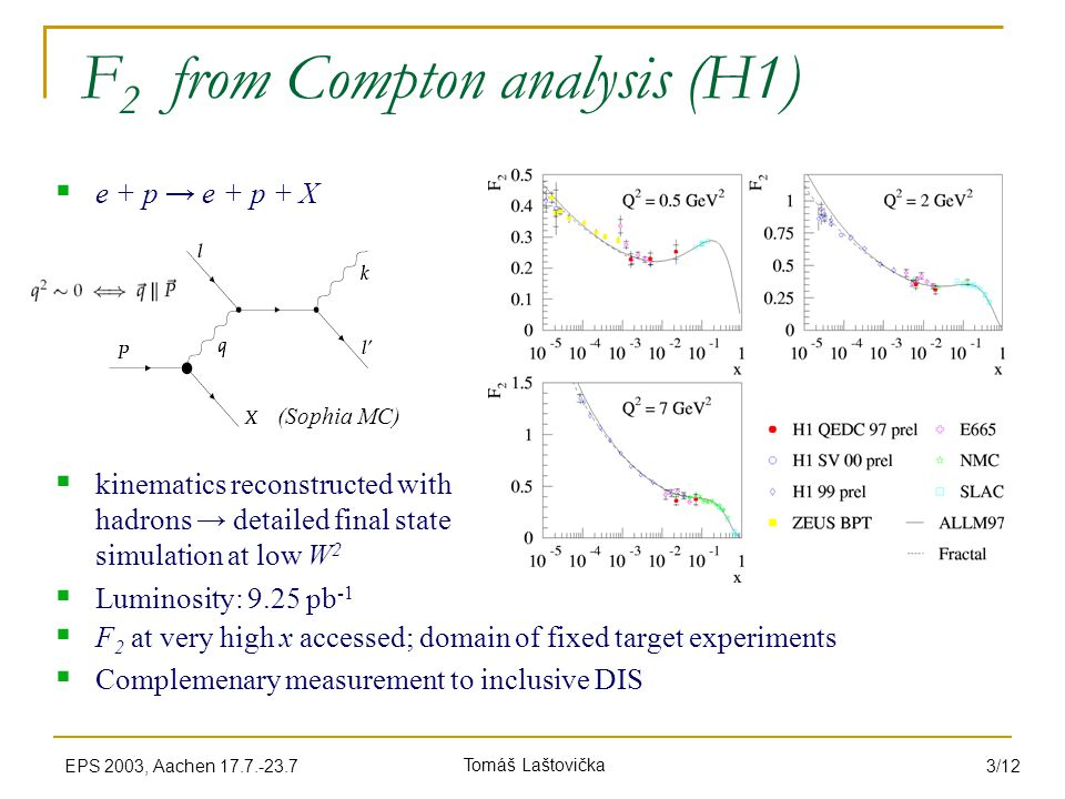 Tomáš LaštovičkaEPS 2003, Aachen 17.7.-23.7 3/12 F 2 from Compton analysis (H1)  F 2 at very high x accessed; domain of fixed target experiments  Complemenary measurement to inclusive DIS  e + p → e + p + X  kinematics reconstructed with hadrons → detailed final state simulation at low W 2  Luminosity: 9.25 pb -1 (Sophia MC)