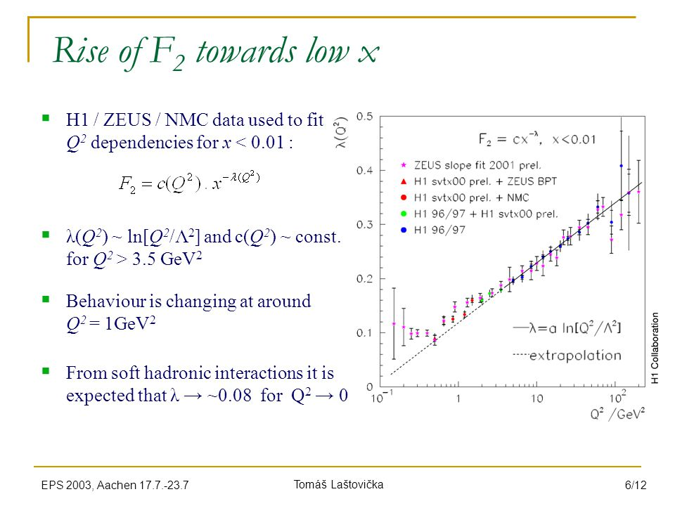 Tomáš LaštovičkaEPS 2003, Aachen 17.7.-23.7 6/12 Rise of F 2 towards low x  H1 / ZEUS / NMC data used to fit Q 2 dependencies for x < 0.01 :  λ(Q 2