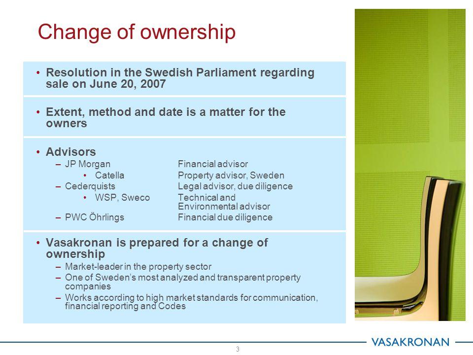 Agenda Summary Q1, 2008 Market Strategic position –Customer orientation –Continued growth –Focus on cost Interim Report January-March 2008