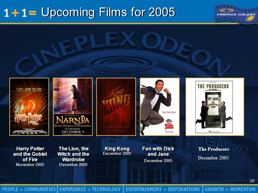 20 Upcoming Films for 2005 Harry Potter and the Goblet of Fire November 2005 The Lion, the Witch and the Wardrobe December 2005 King Kong December 2005 Fun with Dick and Jane December 2005 Fun with Dick and Jane December 2005 The Producers December 2005