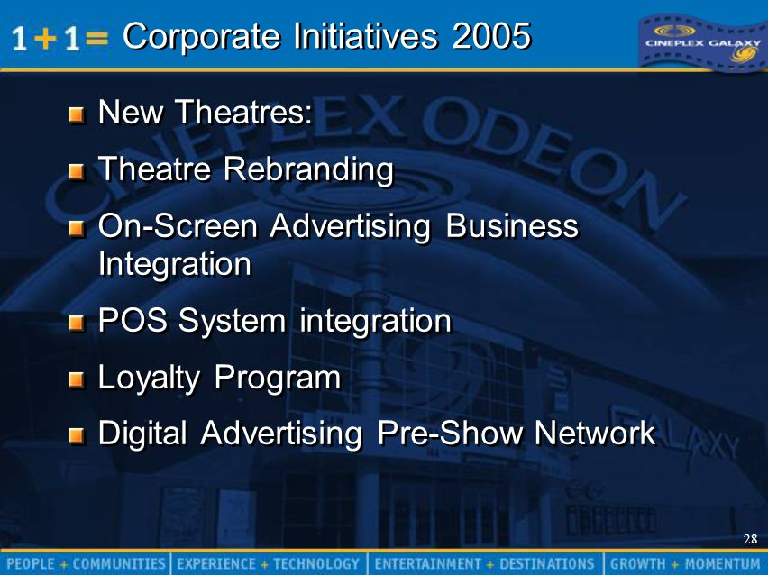 28 Corporate Initiatives 2005 New Theatres: Theatre Rebranding On-Screen Advertising Business Integration POS System integration Loyalty Program Digital Advertising Pre-Show Network New Theatres: Theatre Rebranding On-Screen Advertising Business Integration POS System integration Loyalty Program Digital Advertising Pre-Show Network