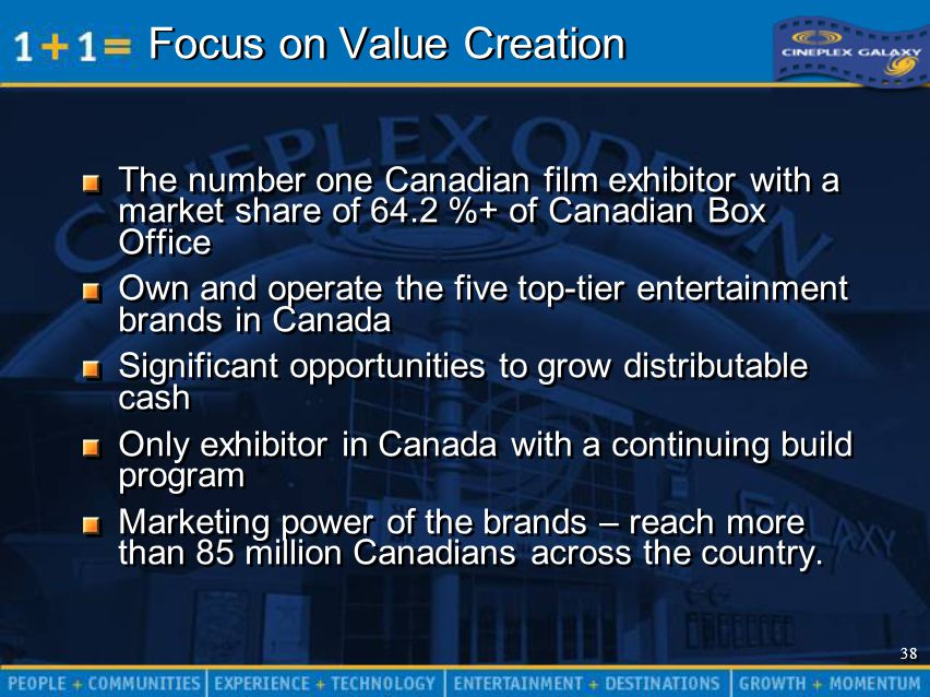 38 Focus on Value Creation The number one Canadian film exhibitor with a market share of 64.2 %+ of Canadian Box Office Own and operate the five top-tier entertainment brands in Canada Significant opportunities to grow distributable cash Only exhibitor in Canada with a continuing build program Marketing power of the brands – reach more than 85 million Canadians across the country.
