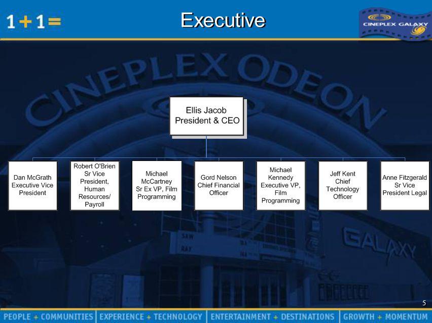 5 5 Executive