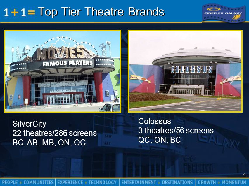 6 6 Top Tier Theatre Brands SilverCity 22 theatres/286 screens BC, AB, MB, ON, QC Colossus 3 theatres/56 screens QC, ON, BC