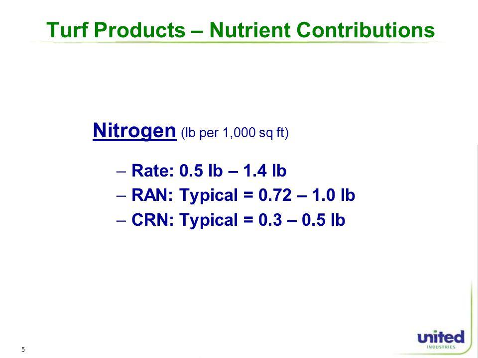 5 Turf Products – Nutrient Contributions Nitrogen (lb per 1,000 sq ft) –Rate: 0.5 lb – 1.4 lb –RAN: Typical = 0.72 – 1.0 lb –CRN: Typical = 0.3 – 0.5 lb