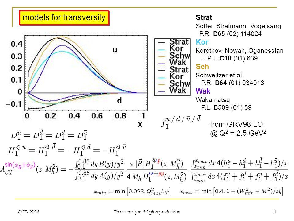 QCD N 06 Transversity and 2 pion production 11 models for transversity u d Strat Soffer, Stratmann, Vogelsang P.R.