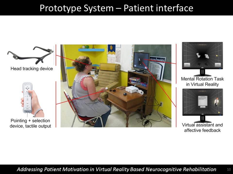 Prototype System – Patient interface Addressing Patient Motivation in Virtual Reality Based Neurocognitive Rehabilitation 10