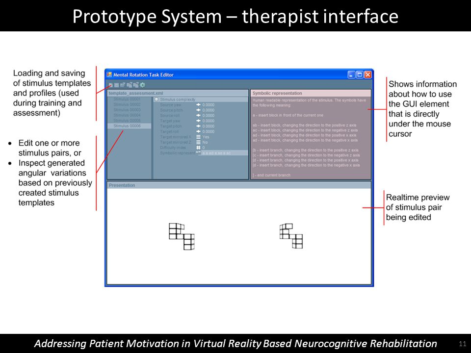 Prototype System – therapist interface Addressing Patient Motivation in Virtual Reality Based Neurocognitive Rehabilitation 11