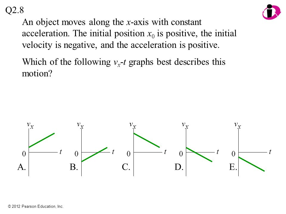 © 2012 Pearson Education, Inc.An object moves along the x-axis with constant acceleration.