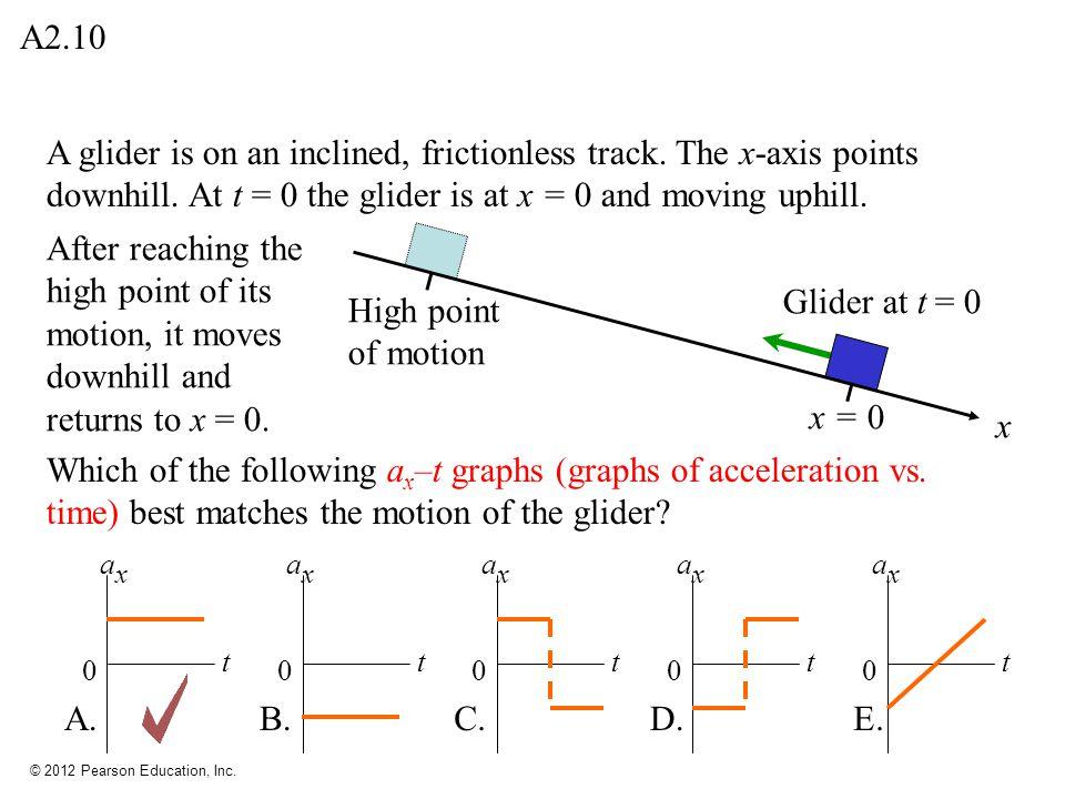 © 2012 Pearson Education, Inc. A2.10 t axax 0 A. t axax 0 B. t axax 0 C. t axax 0 D. t axax E. 0 A glider is on an inclined, frictionless track. The x