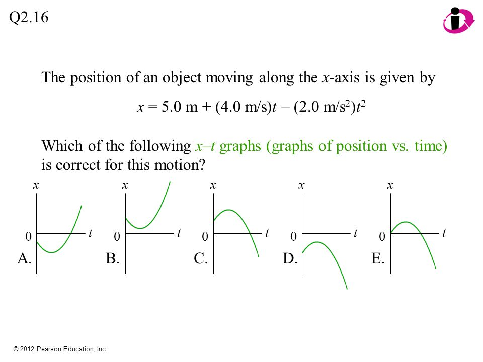 © 2012 Pearson Education, Inc. The position of an object moving along the x-axis is given by x = 5.0 m + (4.0 m/s)t – (2.0 m/s 2 )t 2 Q2.16 Which of t